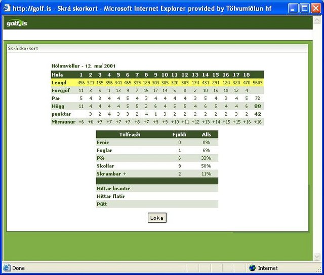 SJE coworker got 42 points on his golf score card