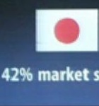 Apple iPod market share in Japan January 2003